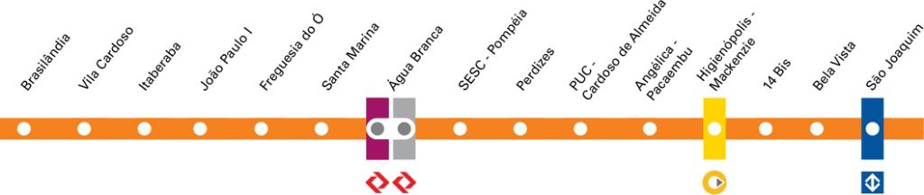 Linha 6-Laranja