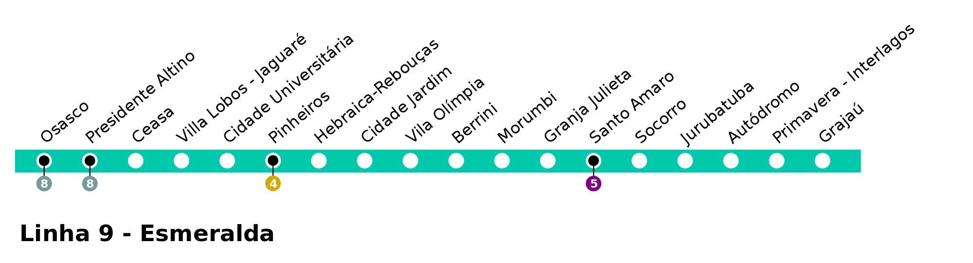 linha 9 esmeralda da cptm