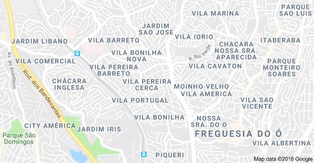 Vila Catupiá