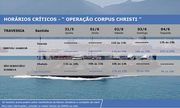 corpus christi travessias