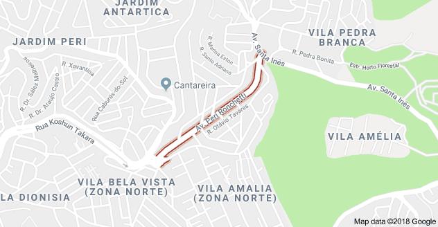 Avenida Peri Ronchetti Jardim Peri