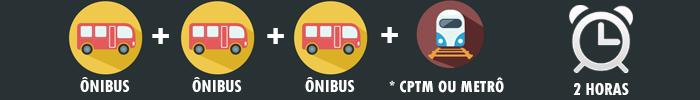bilhete único ônibus trem