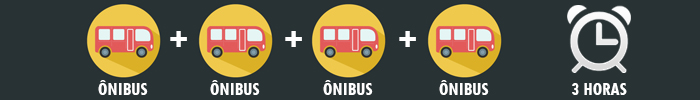 bilhete único ônibus