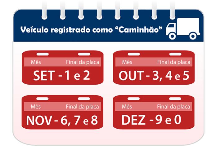 placas 2019 licenciamento