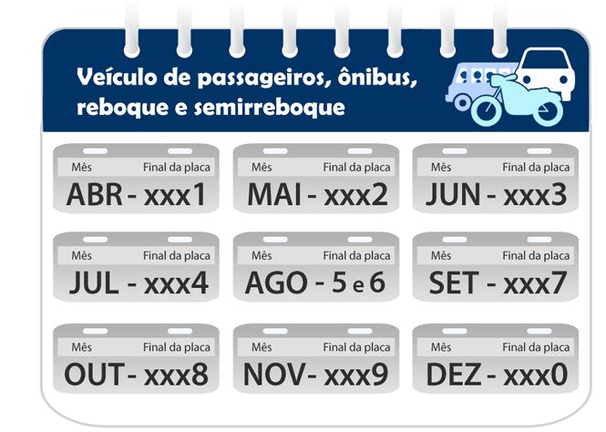 placas sp licenciamento 2019