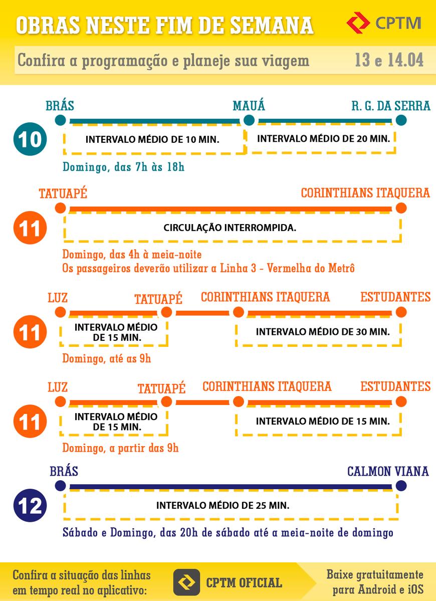 linhas 10 11 e 12