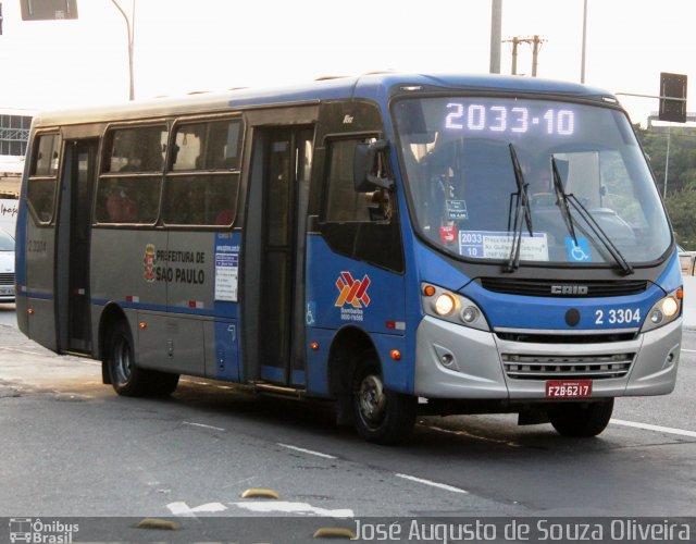 2033 Linha
