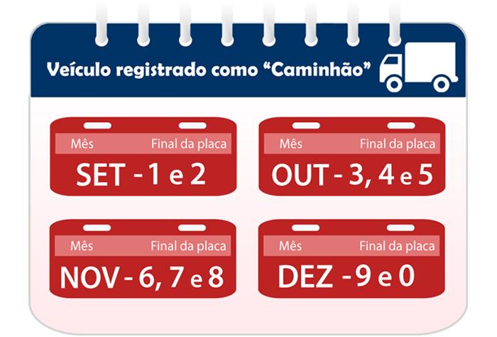 Calendário Caminhão