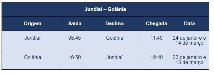 Jundiaí