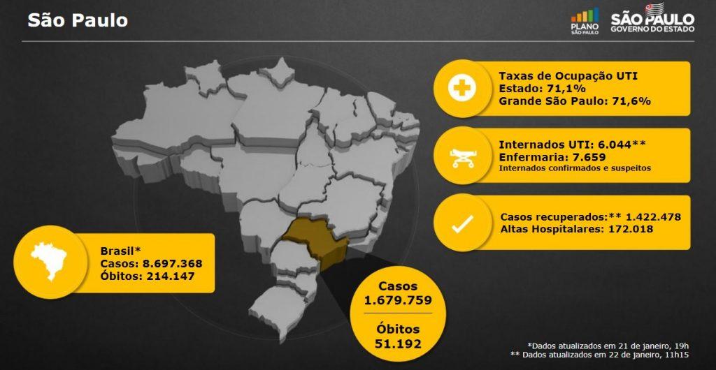 Reclassificação do Plano São Paulo