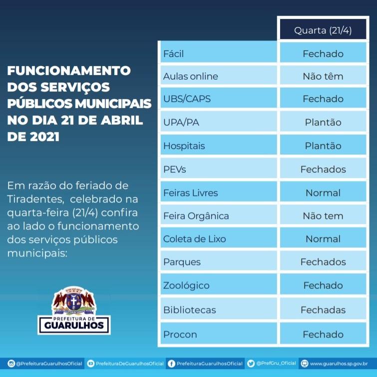 21 de abril Guarulhos