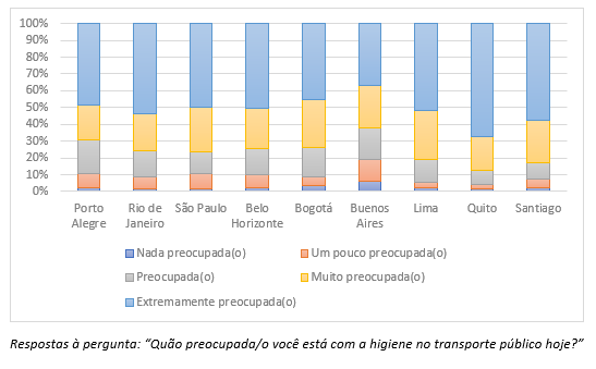Gráfico Pandemia