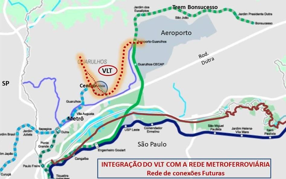 VLT Guarulhos